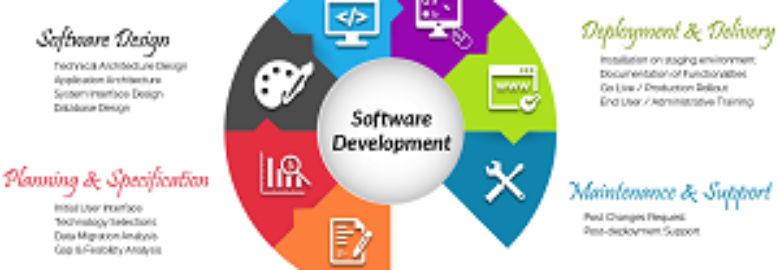 Software Development Company in USA