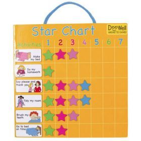 Star Chart - Magnetic