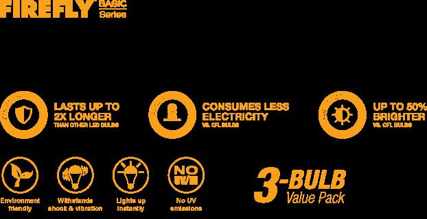 Basic-Series-LED-Bulb-Value-Pack-FAB