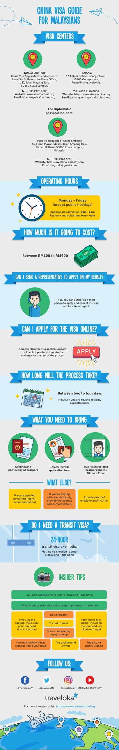 China Visa Application Infographic 2020