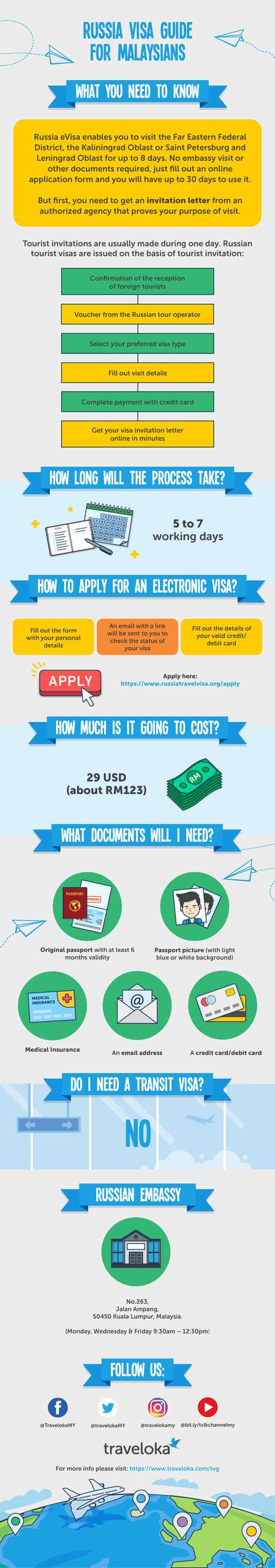 Russia Visa Requirements for Malaysians