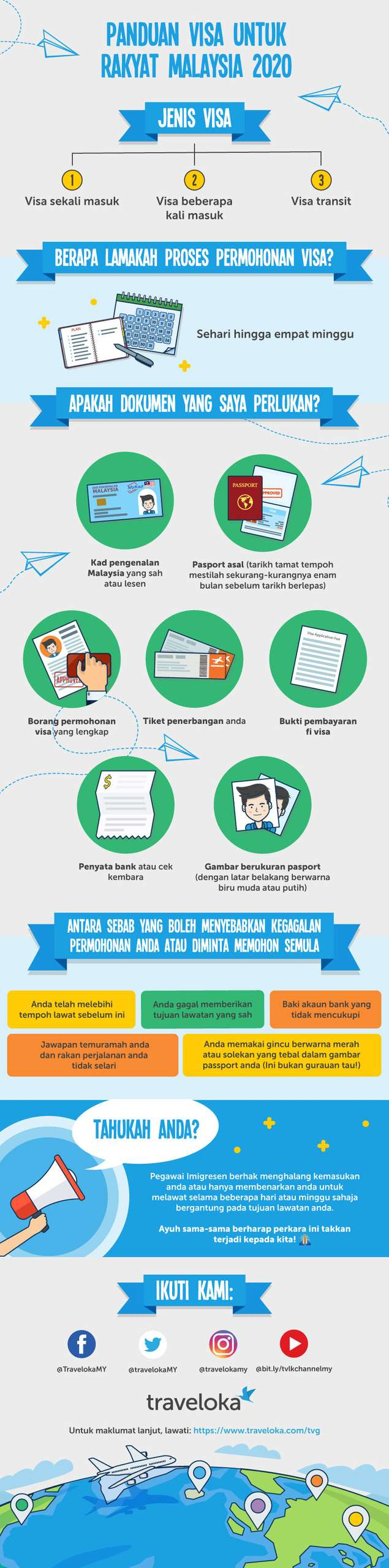 Infografik Panduan memohon visa untuk rakyat malaysia
