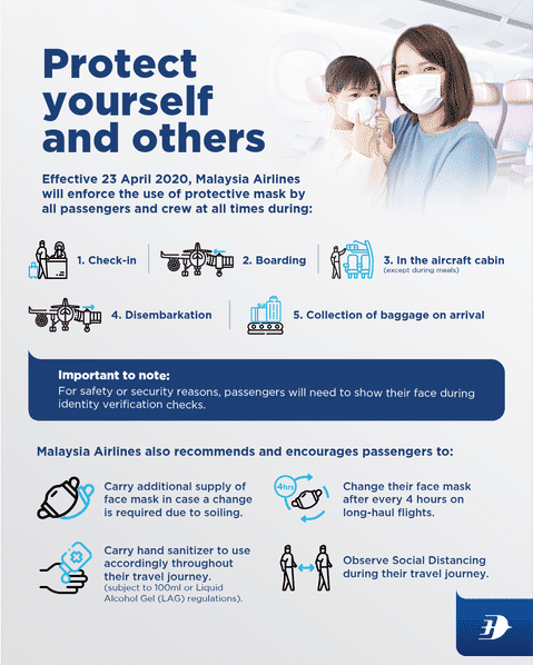 Covid-19 safety inforgraphic for Malaysia Airlines