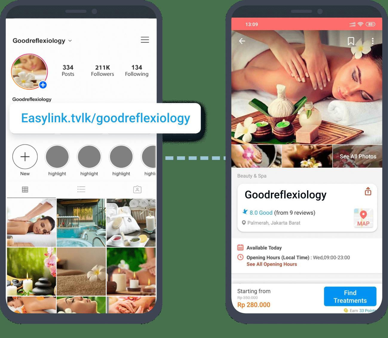 Pasang EasyLink untuk berjualan di media sosial