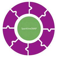 Sparkline Data