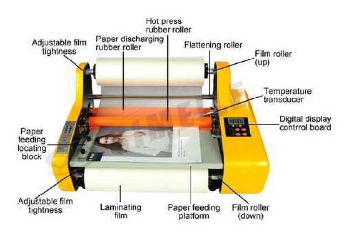 Automatic  Roll Lamination Machine 3510