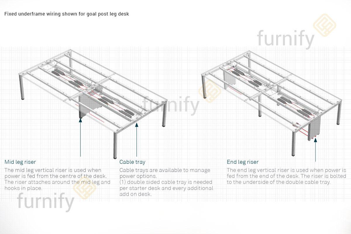 Bench Desk Power Management