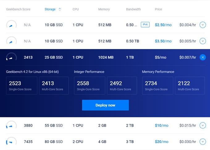 Vultr hosting pricing