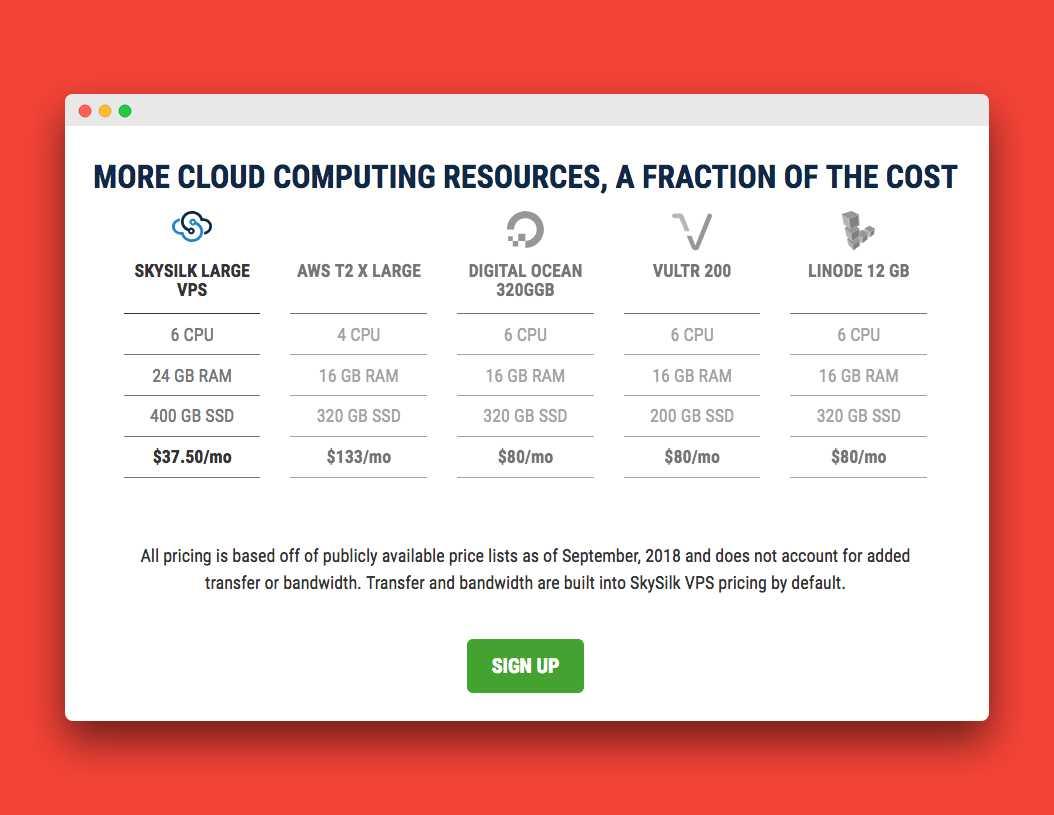 cloud computing pricing