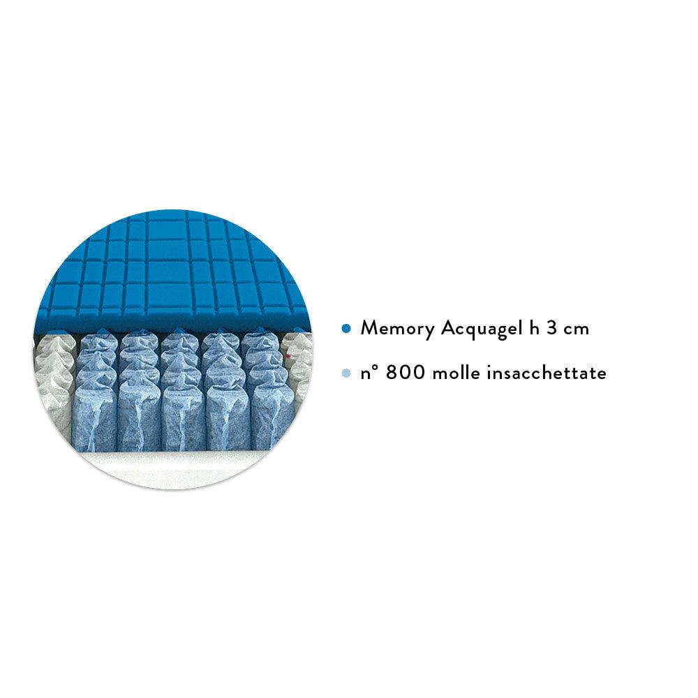 Materasso Molle Insacchettate E Memory - 80x190 - AZ Materassi - Acquista su Ventis.