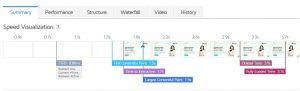 Data Loading Website