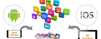 When And Why Mobile Based Apps Is Important For Your Business