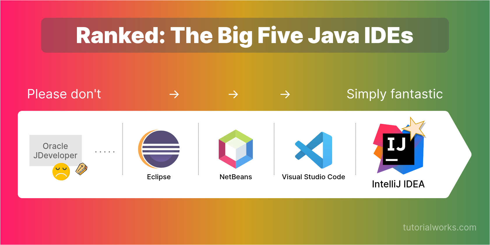 Ranked: The Big Five Java IDEs