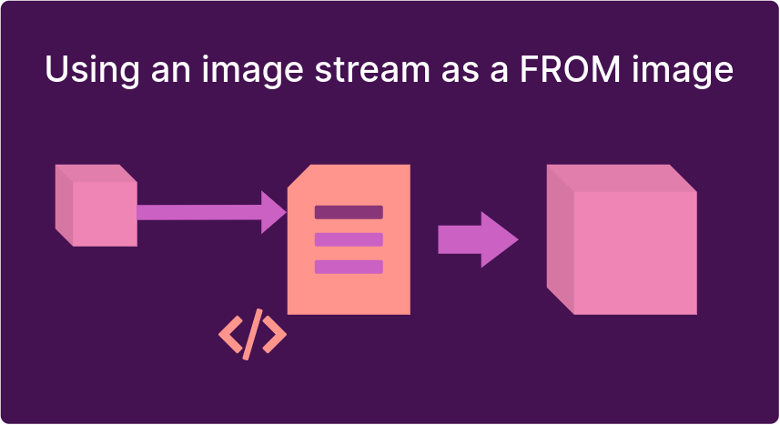 Use image stream as a FROM image