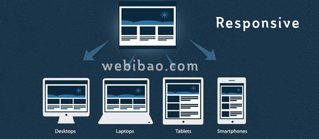 web murah mojokerto sidoarjo dan responsive