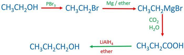 Ethanol to propanol/ propanoic acid