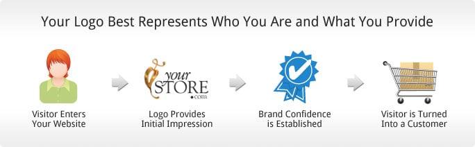 website logo design image
