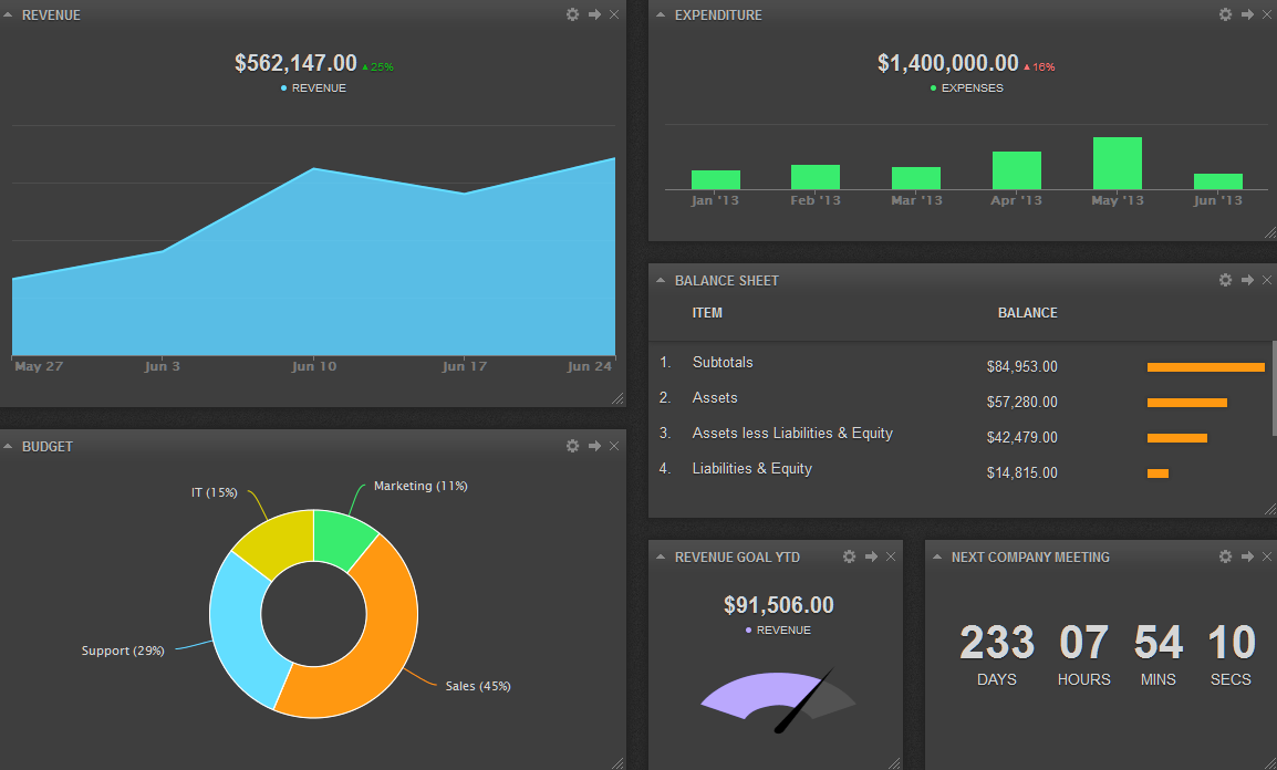 dashboard-finance
