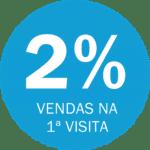 2 CENTO PRIMEIRA VISITA