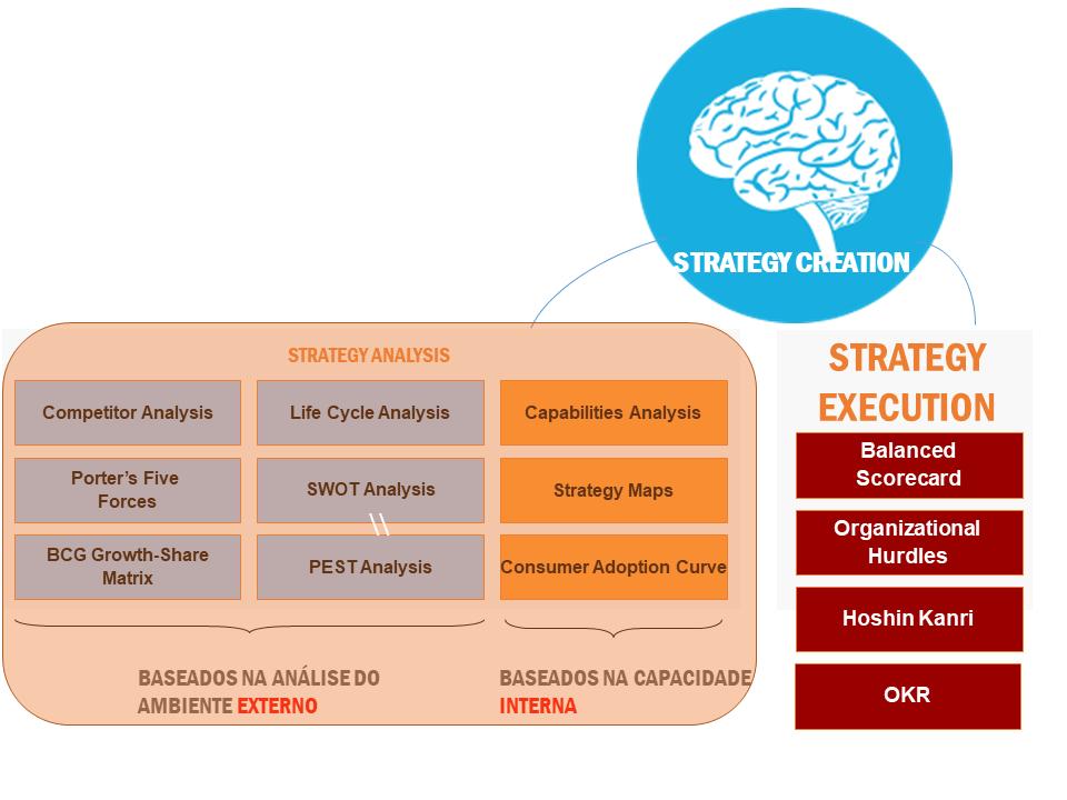 analise swot e estrategia
