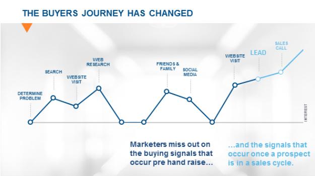 Análise Concorrência no Marketing 2