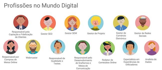 gestao do marketing digital