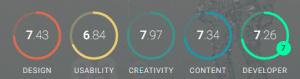 Web design: o que precisa de saber para fazer as escolhas certas 1