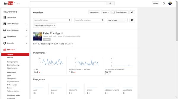dashboard youtube analytics