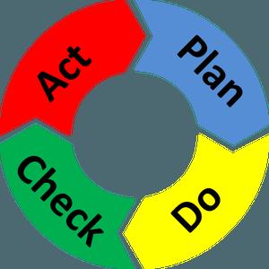 PDCA E Google Analytics