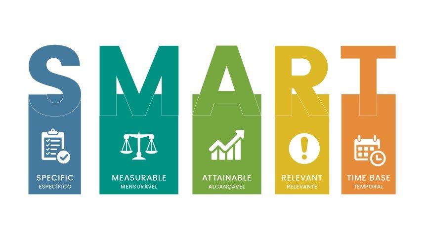 objectivos smart