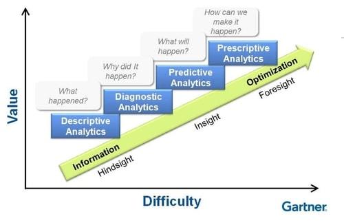 Compreenda Facilmente o Google Analytics 1