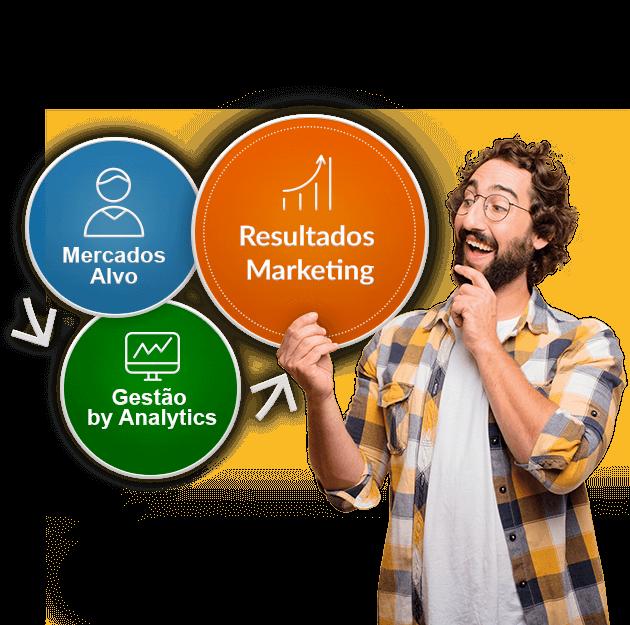 gestao marketing digital