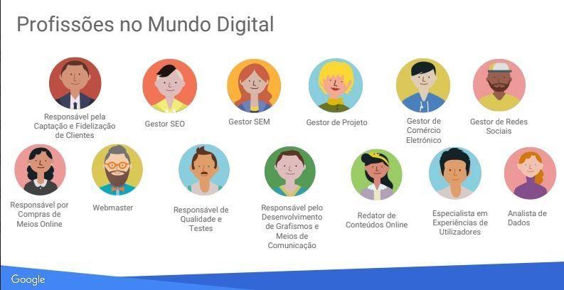 profissões mundo digital