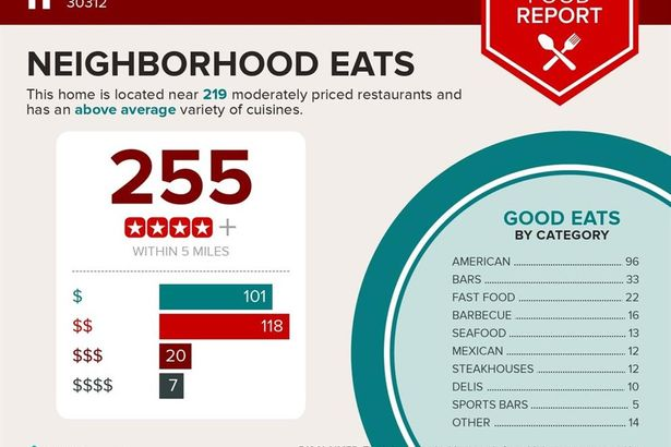 225 Woodward Avenue SE