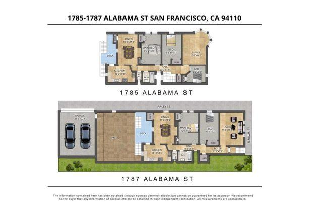 17851787 Alabama Street