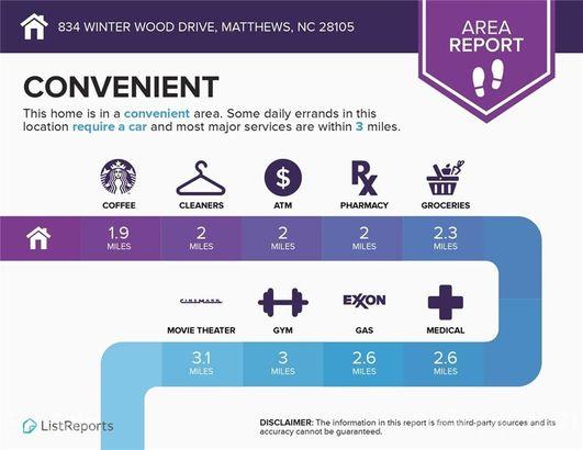 834 Winter Wood Drive