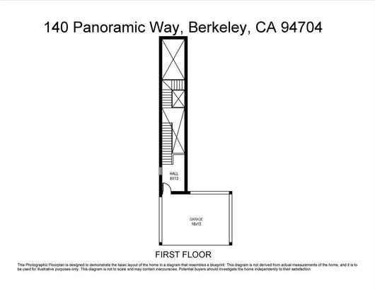 140 Panoramic Way