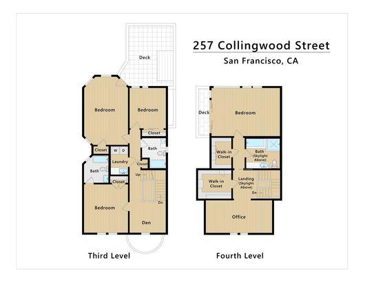 257 Collingwood Street