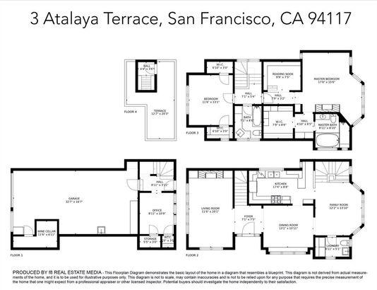 3 Atalaya Terrace