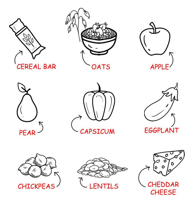 food high in fermentable sugars