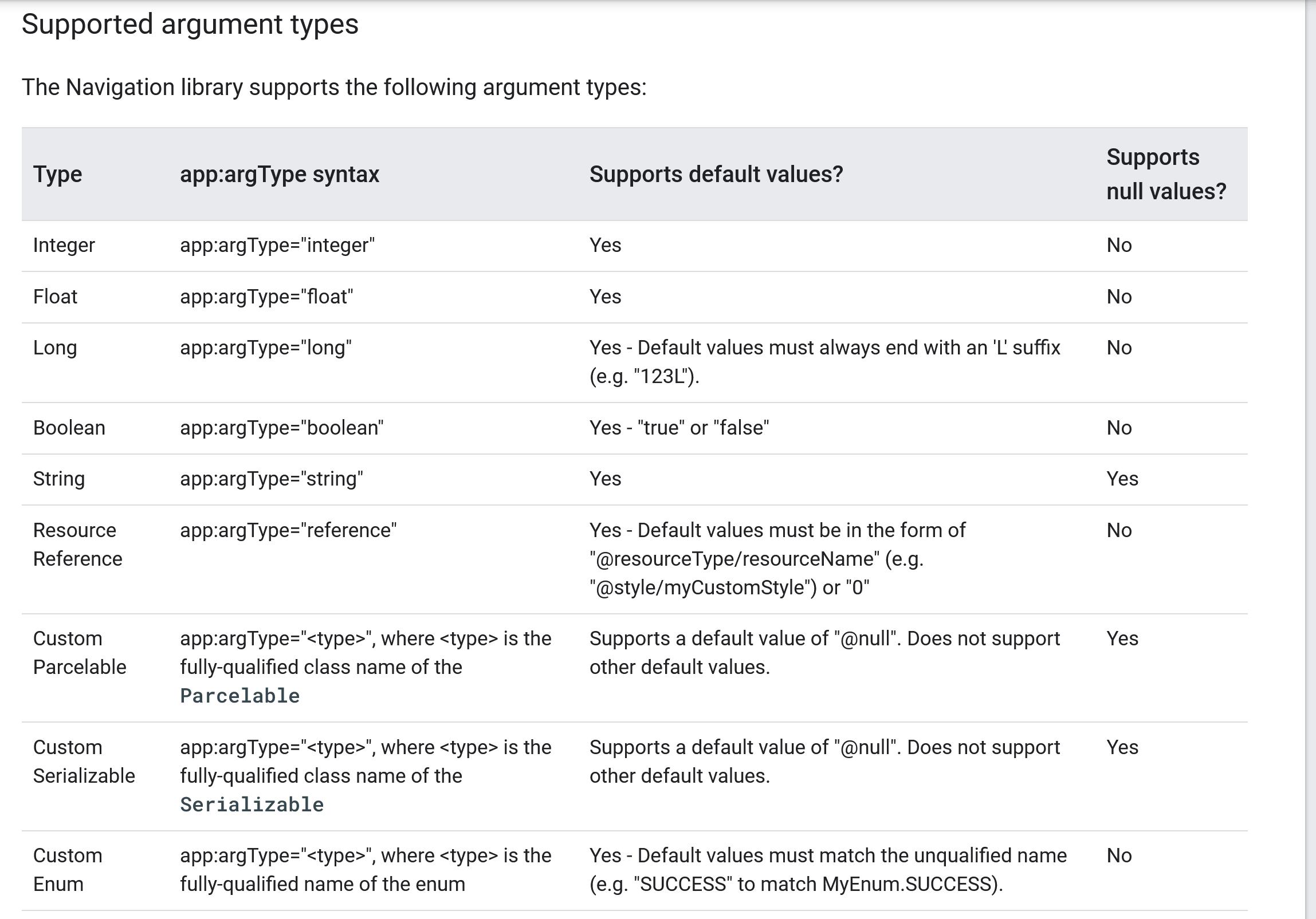 Supported Argument Types for Jetpack Compose Navigation