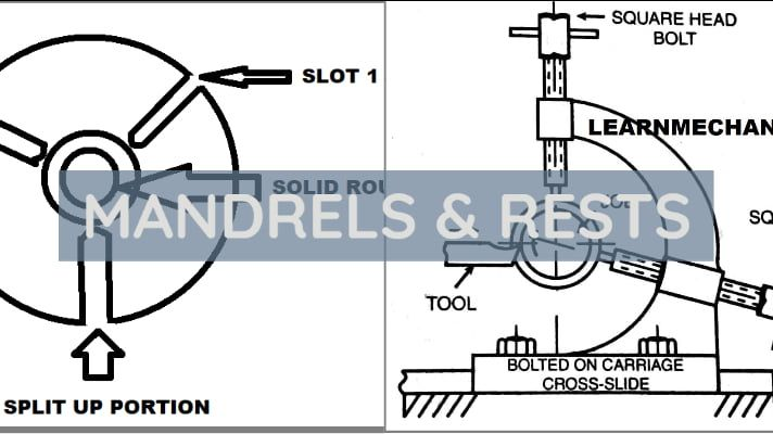 MANDRELS & RESTS