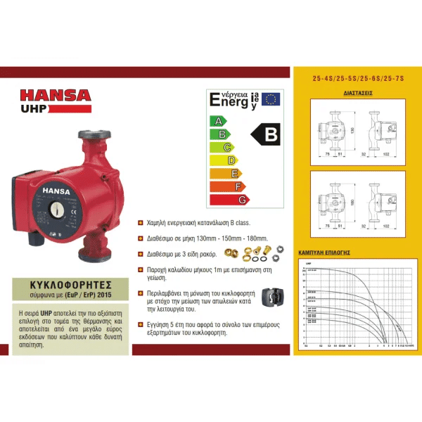 HEATING CIRCULATOR PUMP HANSA
