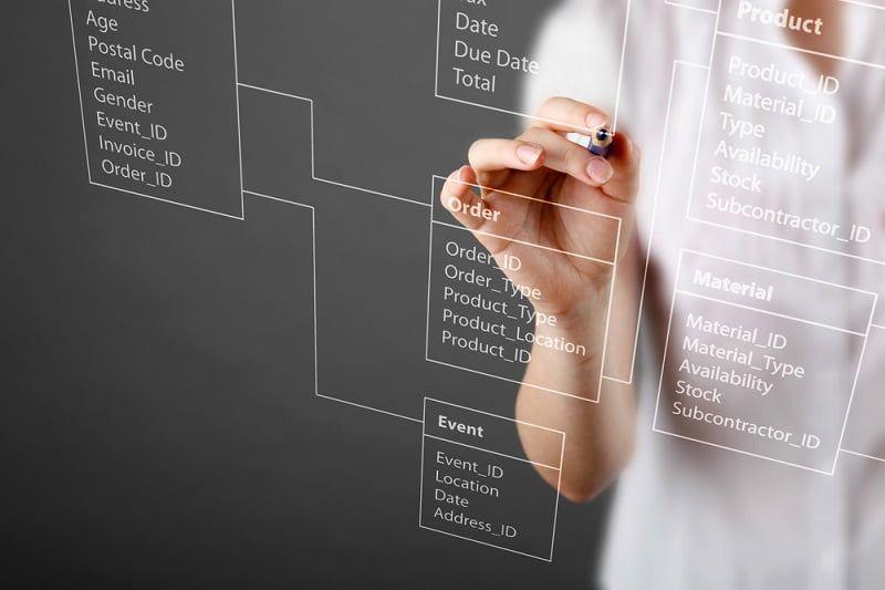 Prospek Kerja Sistem Informasi Database Developer