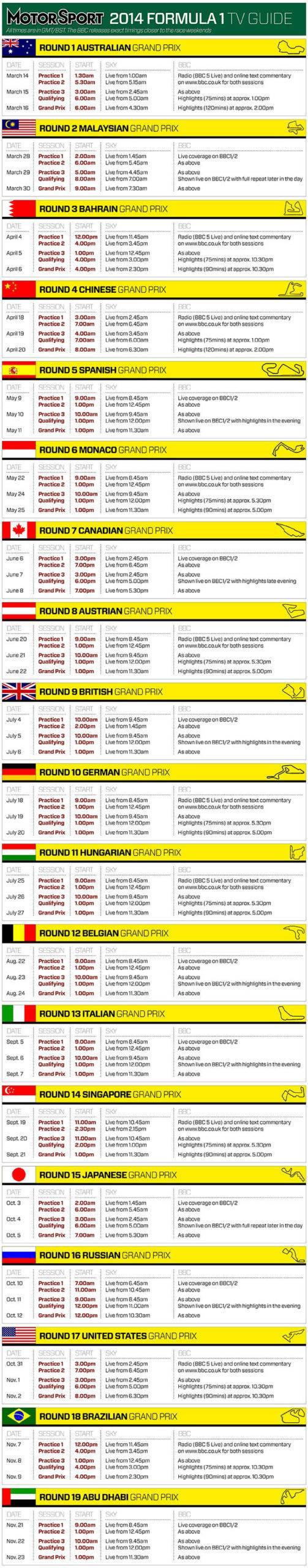 2014 Formula 1 viewing guide