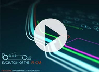 Evolution of the Formula 1 Car