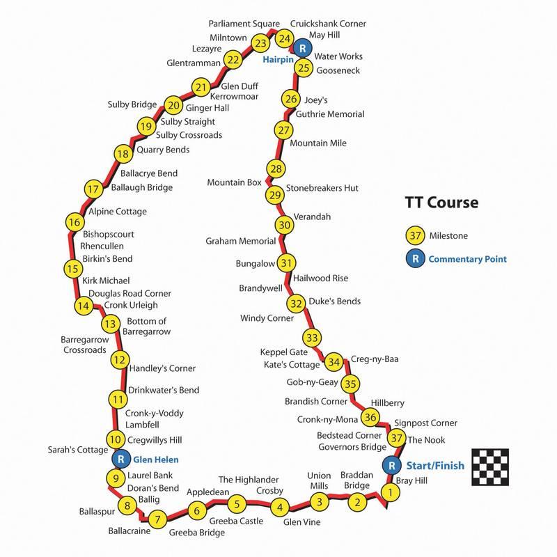 TT course map