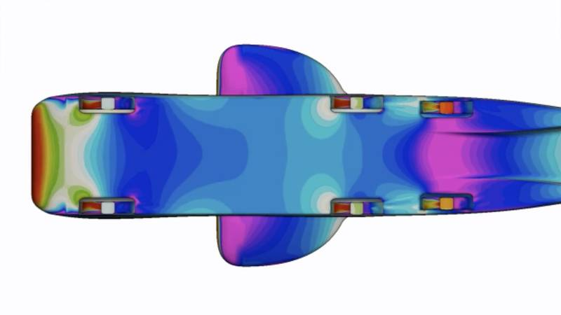 Mercedes T 80 CFD diagram showing lift at the front and downforce at the rear of the land speed record car