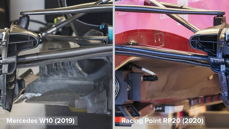 Mercedes W10, Racing Point RP20